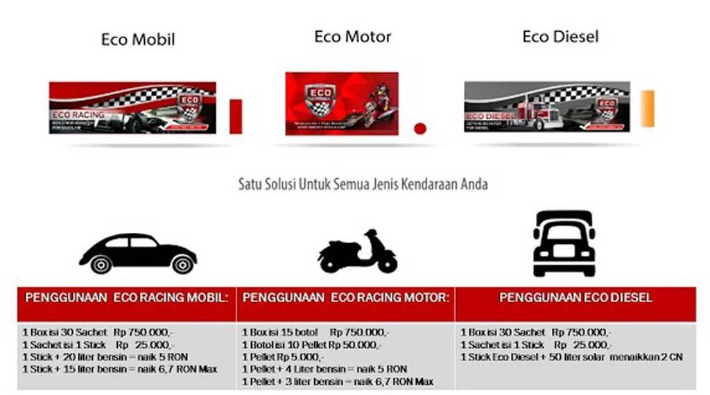 Manfaat Eco Racing